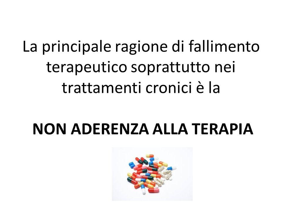 La principale ragione di fallimento terapeutico soprattutto nei trattamenti cronici è la NON ADERENZA ALLA TERAPIA