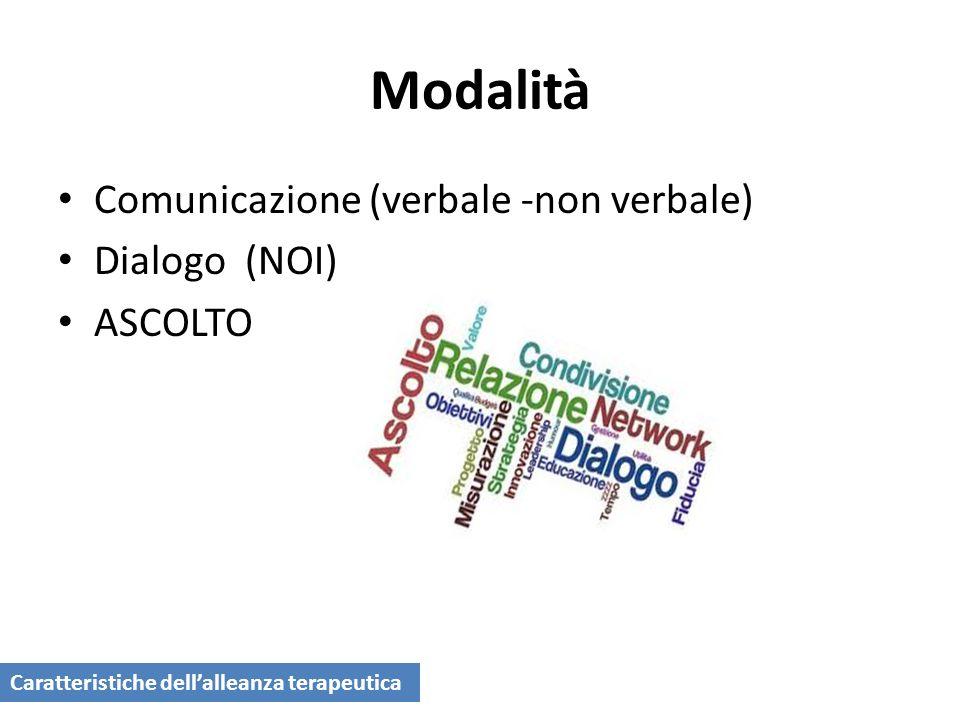 Modalità Comunicazione (verbale -non verbale) Dialogo (NOI) ASCOLTO Caratteristiche dellalleanza terapeutica