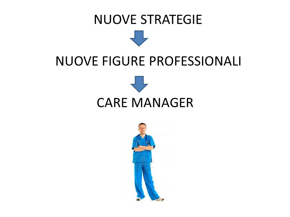 NUOVE STRATEGIE NUOVE FIGURE PROFESSIONALI CARE MANAGER