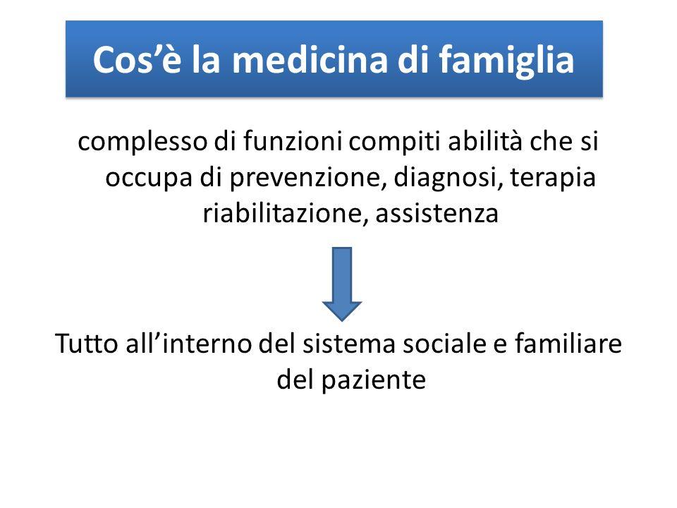 Cosè la medicina di famiglia complesso di funzioni compiti abilità che si occupa di prevenzione, diagnosi, terapia riabilitazione, assistenza Tutto al