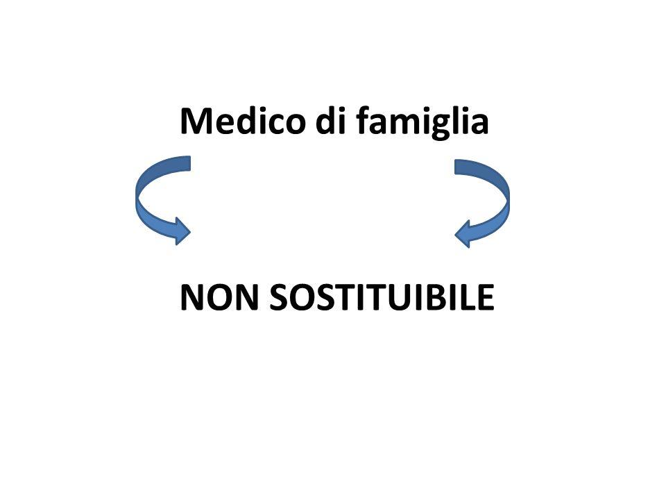 Medico di famiglia NON SOSTITUIBILE