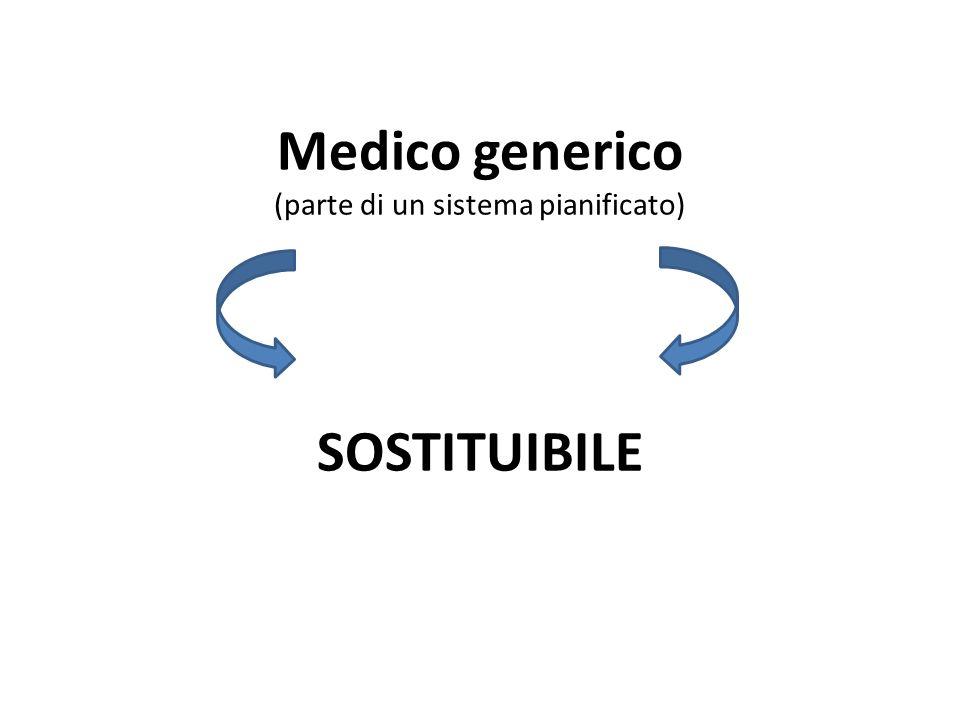 Medico generico (parte di un sistema pianificato) SOSTITUIBILE