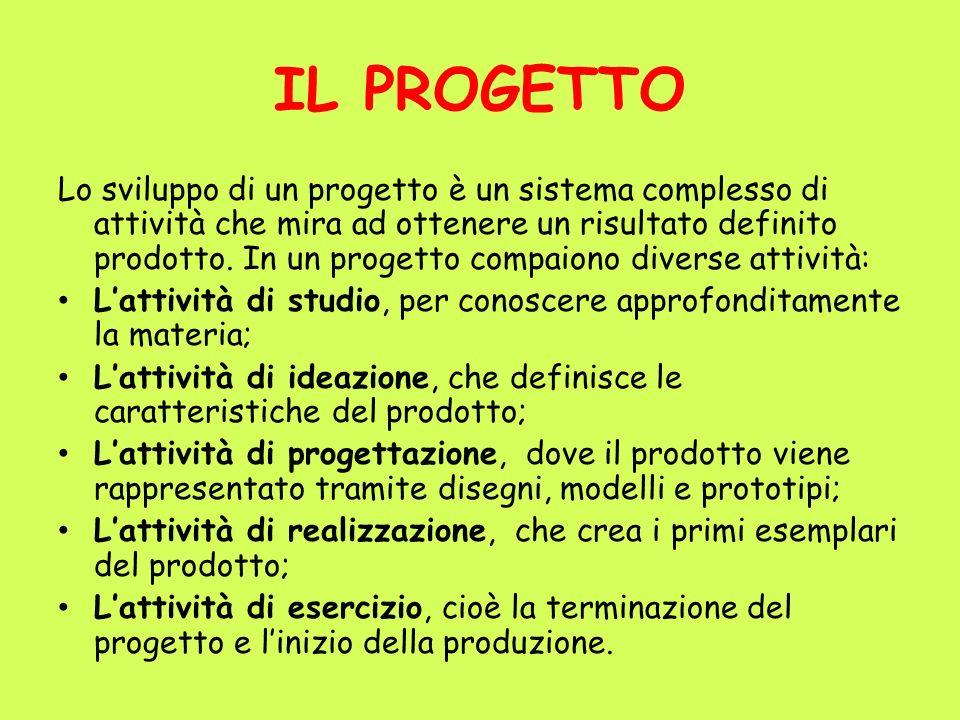 IL PROGETTO Lo sviluppo di un progetto è un sistema complesso di attività che mira ad ottenere un risultato definito prodotto. In un progetto compaion