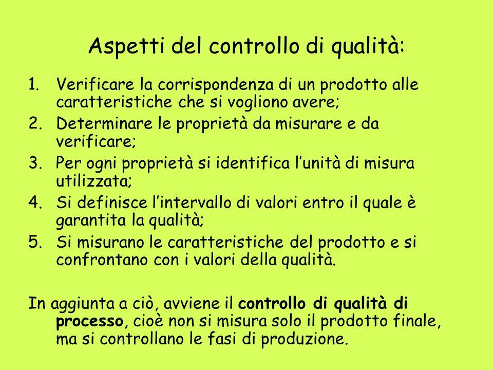 Aspetti del controllo di qualità: 1.Verificare la corrispondenza di un prodotto alle caratteristiche che si vogliono avere; 2.Determinare le proprietà