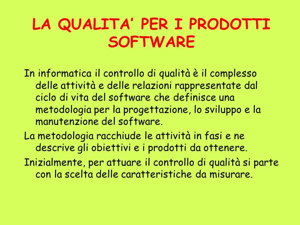 LA QUALITA PER I PRODOTTI SOFTWARE In informatica il controllo di qualità è il complesso delle attività e delle relazioni rappresentate dal ciclo di v