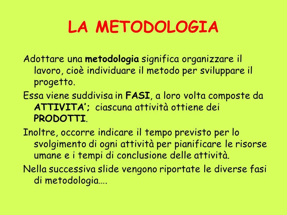 LA METODOLOGIA Adottare una metodologia significa organizzare il lavoro, cioè individuare il metodo per sviluppare il progetto. Essa viene suddivisa i