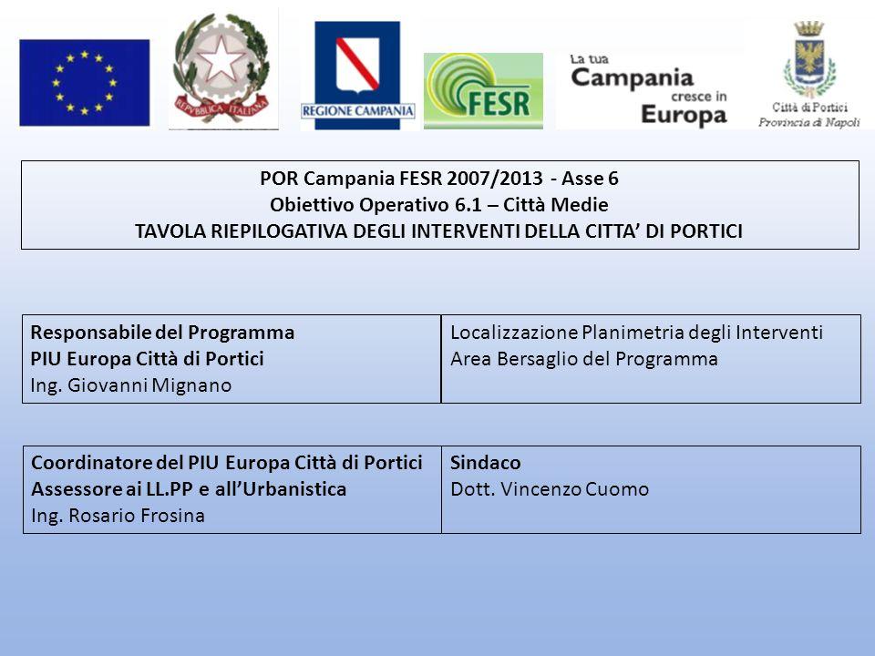 POR Campania FESR 2007/2013 - Asse 6 Obiettivo Operativo 6.1 – Città Medie TAVOLA RIEPILOGATIVA DEGLI INTERVENTI DELLA CITTA DI PORTICI Responsabile d