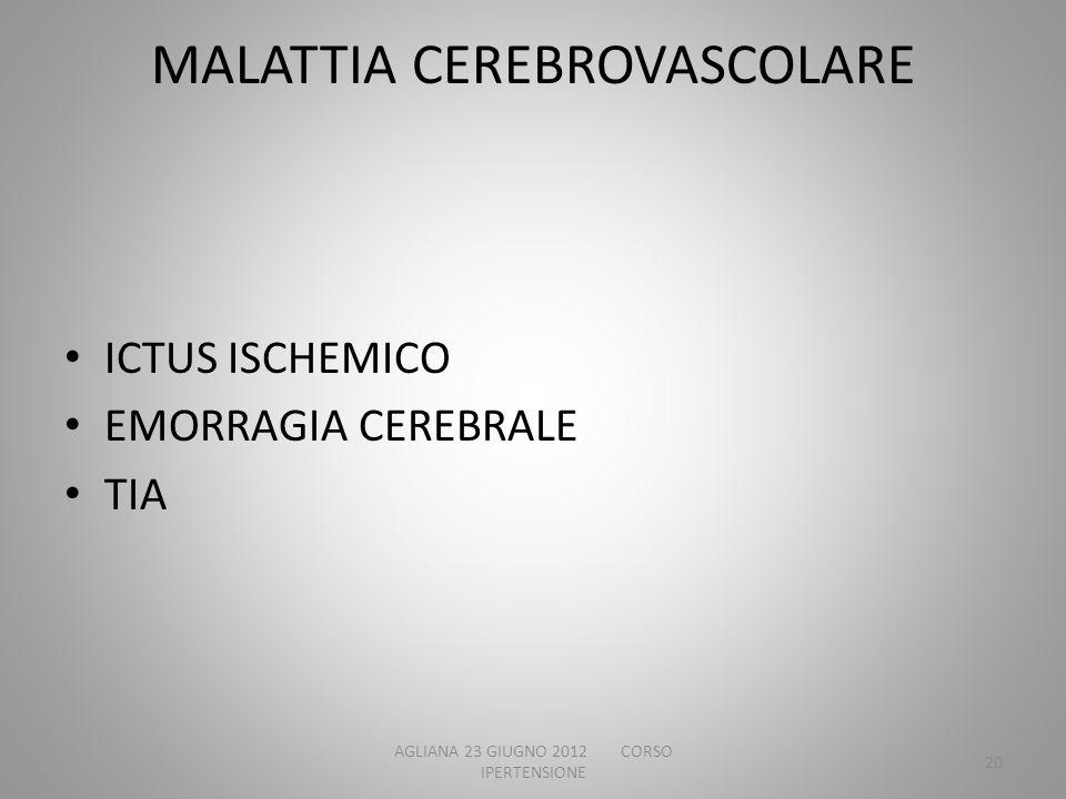 MALATTIA CEREBROVASCOLARE ICTUS ISCHEMICO EMORRAGIA CEREBRALE TIA AGLIANA 23 GIUGNO 2012 CORSO IPERTENSIONE 20