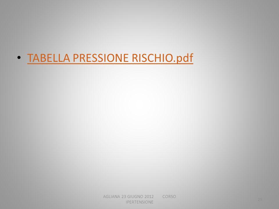 TABELLA PRESSIONE RISCHIO.pdf AGLIANA 23 GIUGNO 2012 CORSO IPERTENSIONE 25