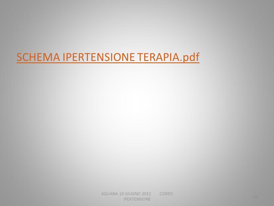 SCHEMA IPERTENSIONE TERAPIA.pdf AGLIANA 23 GIUGNO 2012 CORSO IPERTENSIONE 26