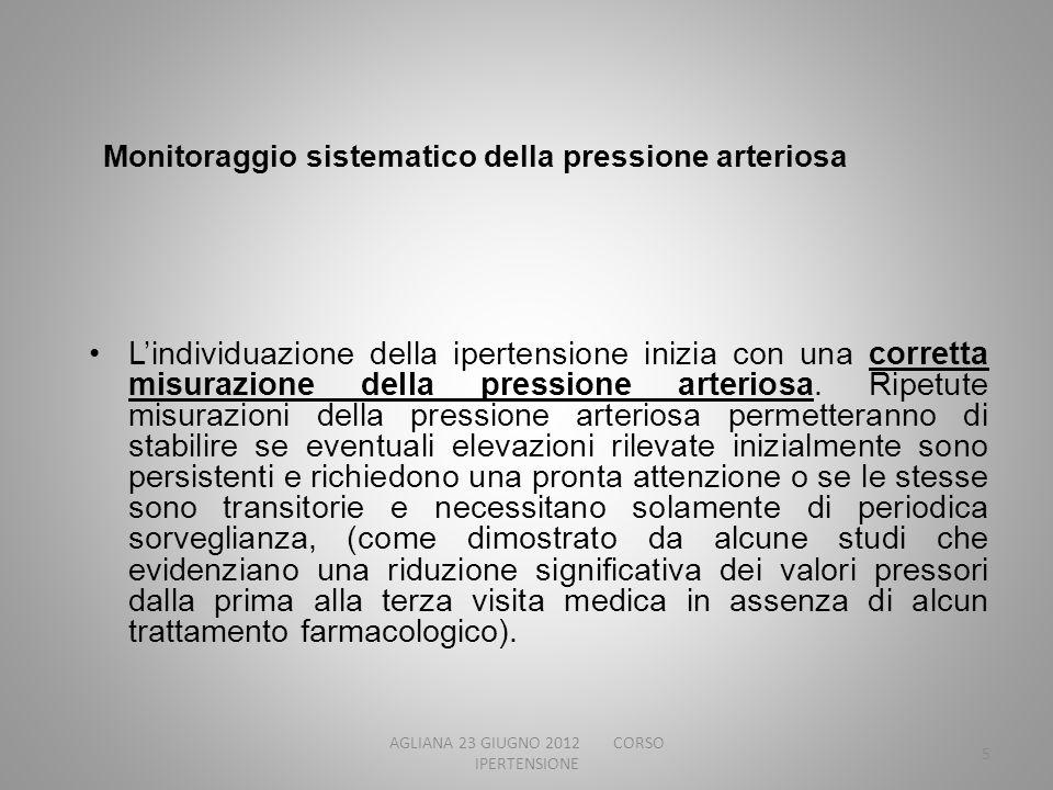 Monitoraggio sistematico della pressione arteriosa Lindividuazione della ipertensione inizia con una corretta misurazione della pressione arteriosa. R