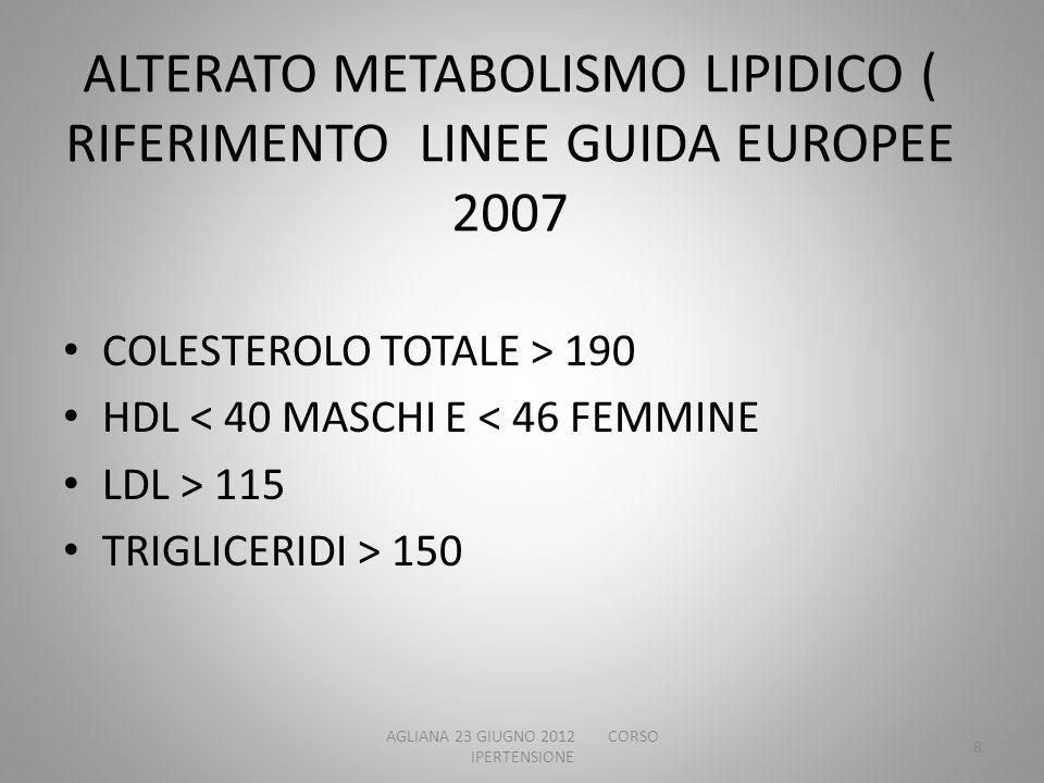 ALTERATO METABOLISMO LIPIDICO ( RIFERIMENTO LINEE GUIDA EUROPEE 2007 COLESTEROLO TOTALE > 190 HDL < 40 MASCHI E < 46 FEMMINE LDL > 115 TRIGLICERIDI >