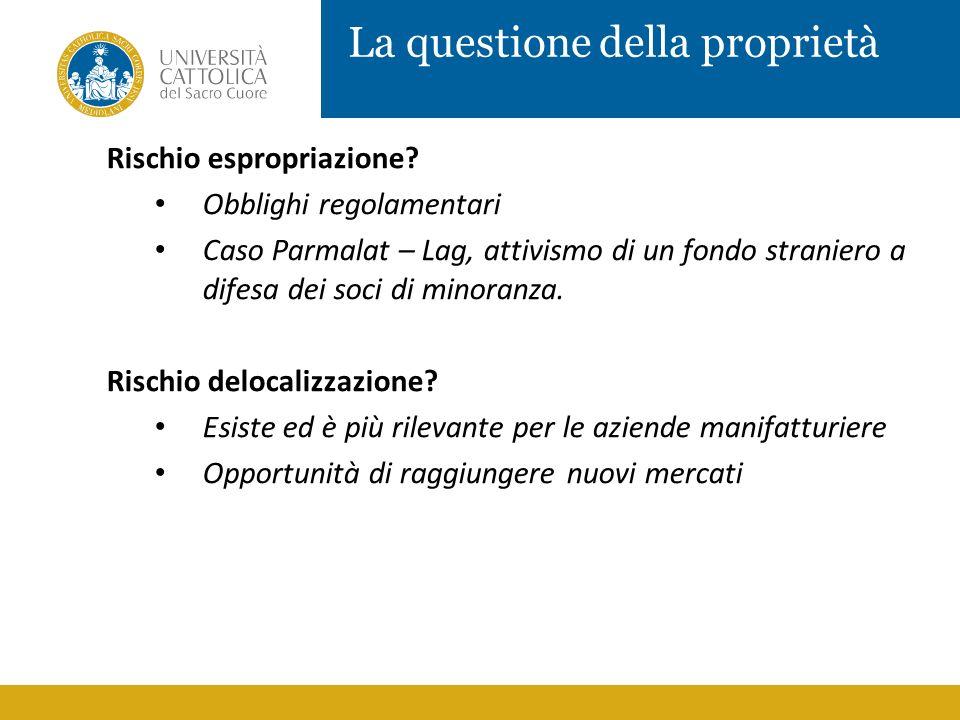 La questione della proprietà Rischio espropriazione? Obblighi regolamentari Caso Parmalat – Lag, attivismo di un fondo straniero a difesa dei soci di