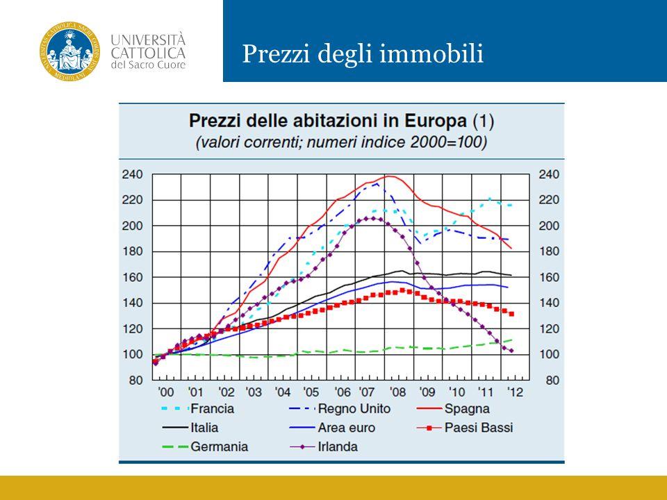 Lagroalimentare nel suo complesso «Una crescita delle esportazioni agroalimentari italiane trascinata dalla crescita della domanda globale, ma che non appare adeguatamente cavalcata dalle imprese italiane che danno limpressione di perdere qualche colpo.» «Livelli di competitività in declino.