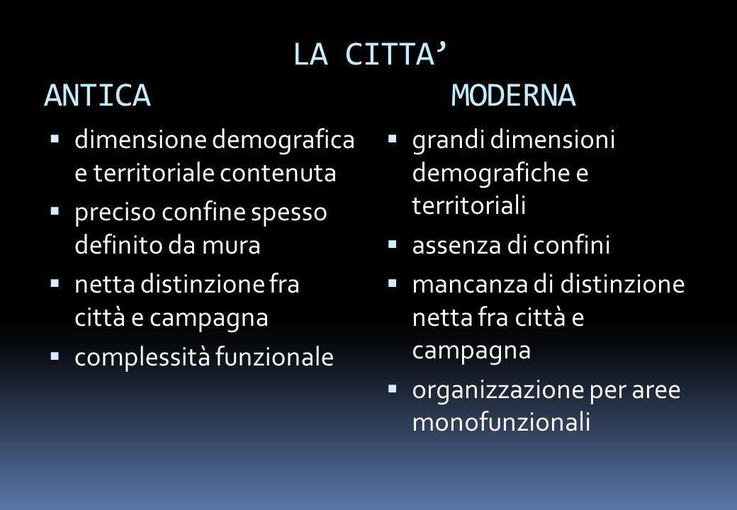 Il Piano regolatore generale di Roma