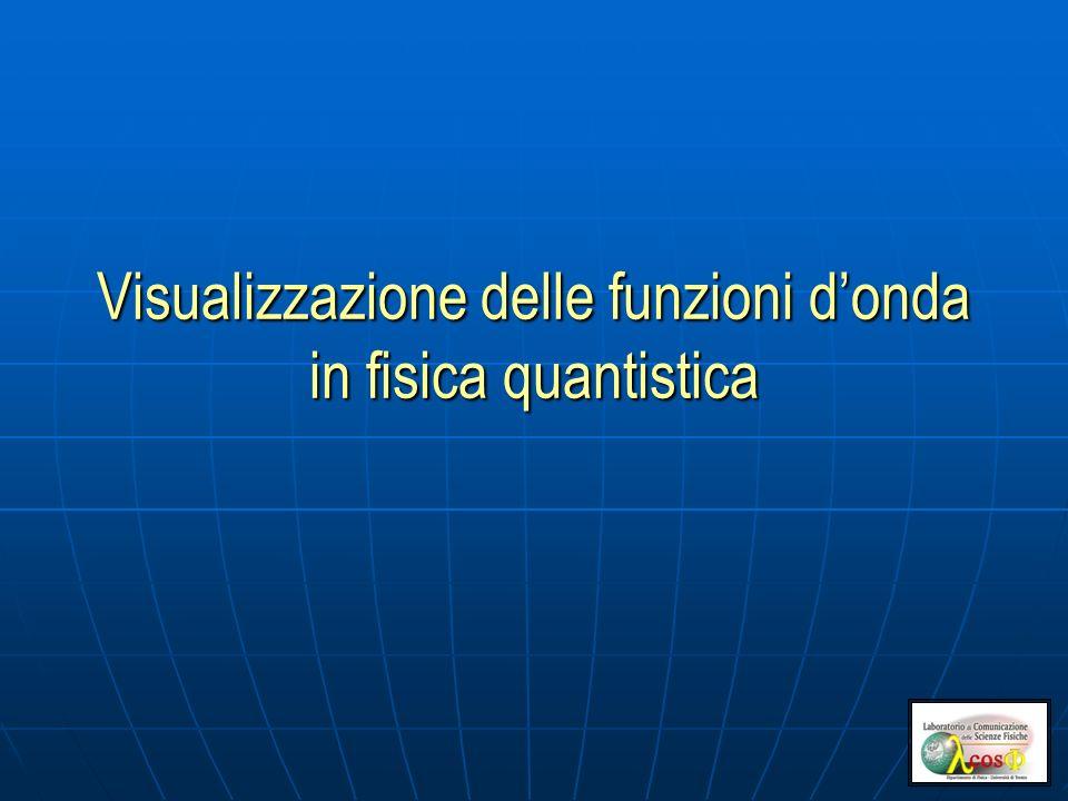 Visualizzazione delle funzioni donda in fisica quantistica
