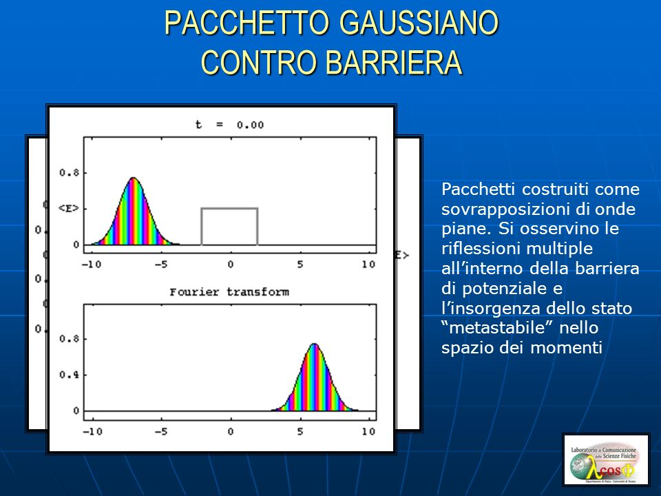 PACCHETTO GAUSSIANO CONTRO BARRIERA Pacchetti costruiti come sovrapposizioni di onde piane.