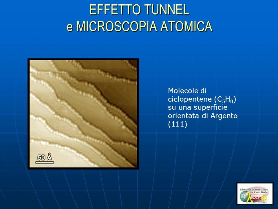 EFFETTO TUNNEL e MICROSCOPIA ATOMICA Molecole di ciclopentene (C 5 H 8 ) su una superficie orientata di Argento (111)