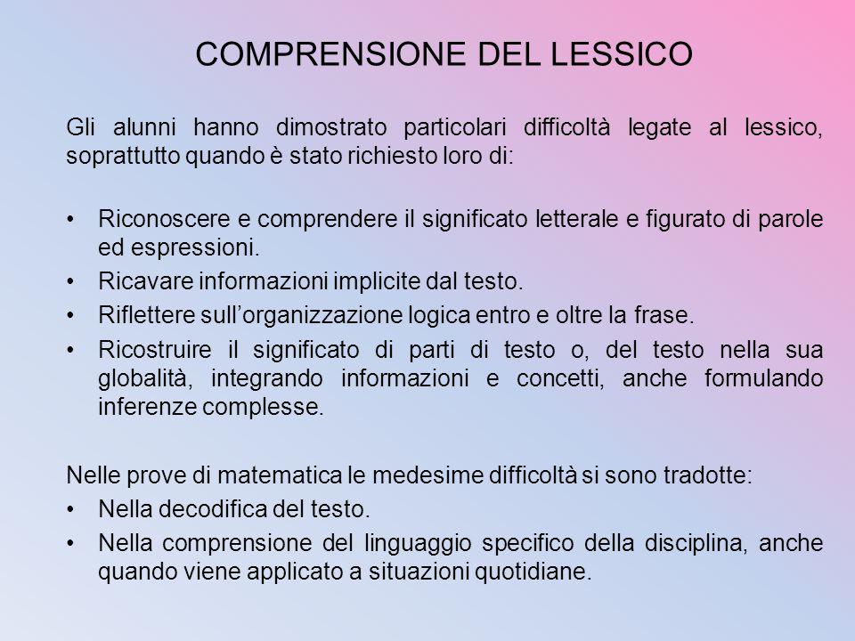 COMPRENSIONE DEL LESSICO Gli alunni hanno dimostrato particolari difficoltà legate al lessico, soprattutto quando è stato richiesto loro di: Riconosce