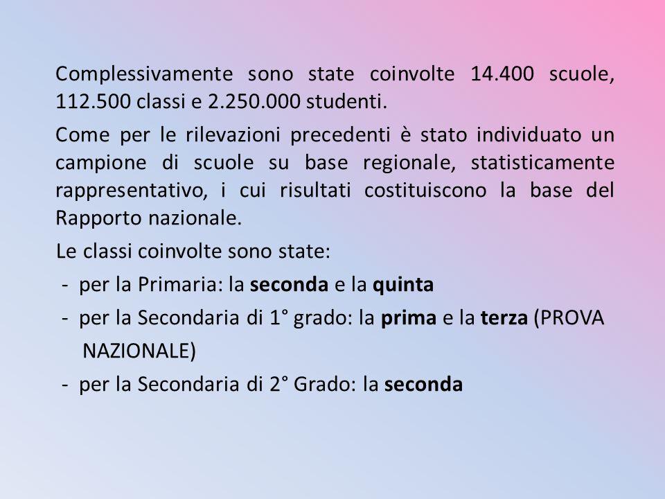 Complessivamente sono state coinvolte 14.400 scuole, 112.500 classi e 2.250.000 studenti. Come per le rilevazioni precedenti è stato individuato un ca