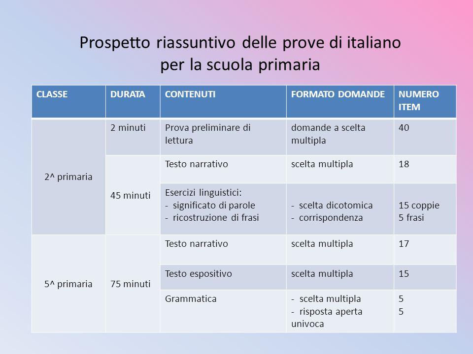 Prospetto riassuntivo delle prove di italiano per la scuola primaria CLASSEDURATACONTENUTIFORMATO DOMANDENUMERO ITEM 2^ primaria 2 minutiProva prelimi