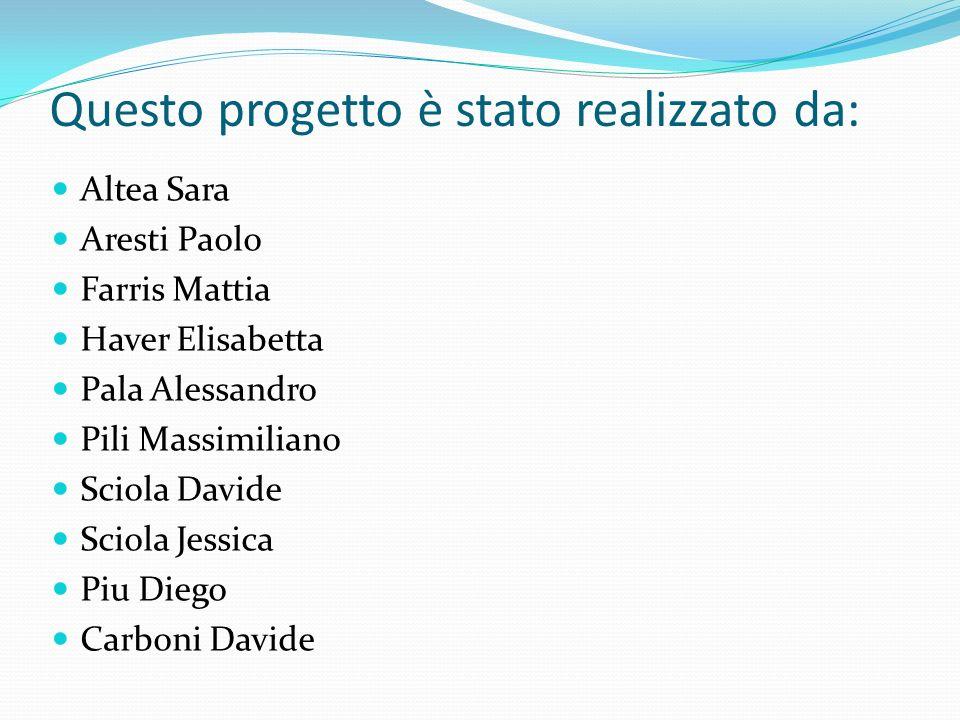 Questo progetto è stato realizzato da: Altea Sara Aresti Paolo Farris Mattia Haver Elisabetta Pala Alessandro Pili Massimiliano Sciola Davide Sciola J