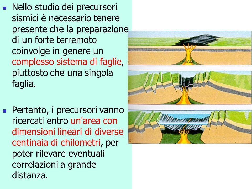 Nello studio dei precursori sismici è necessario tenere presente che la preparazione di un forte terremoto coinvolge in genere un complesso sistema di