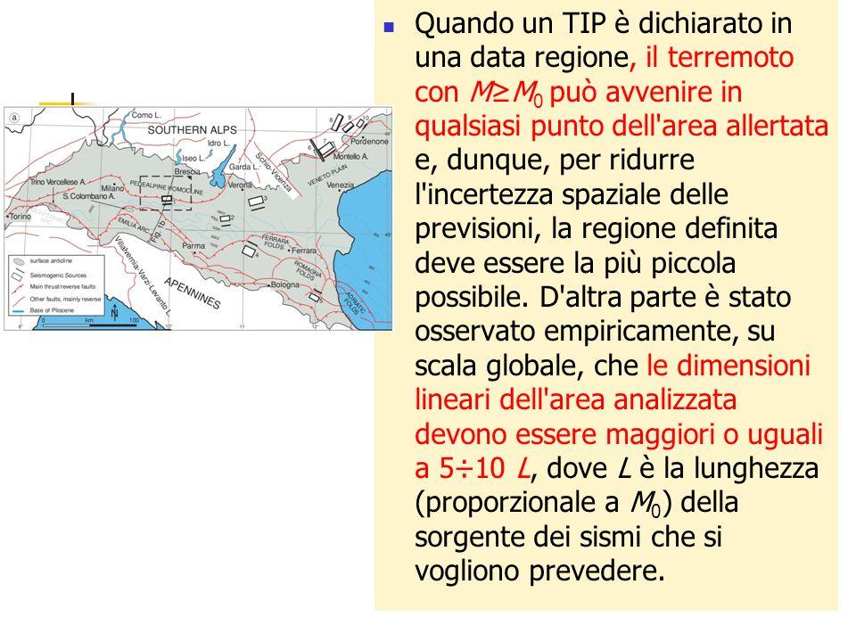 Quando un TIP è dichiarato in una data regione, il terremoto con MM 0 può avvenire in qualsiasi punto dell'area allertata e, dunque, per ridurre l'inc