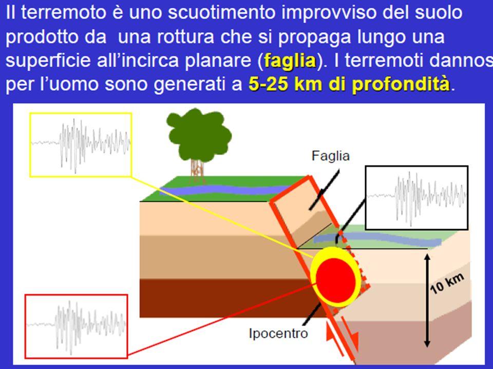 (e) le variazioni del campo gravitazionale e geomagnetico, delle correnti telluriche e della resistività (precursori geoelettrici); (f) le modificazioni anomale del flusso delle acque sotterranee e del contenuto di diversi componenti chimici dell acqua (Rn, F, CO 2, ossidi di azoto); (g) le anomalie nella pressione atmosferica, nella temperatura e nel flusso di calore terrestre.