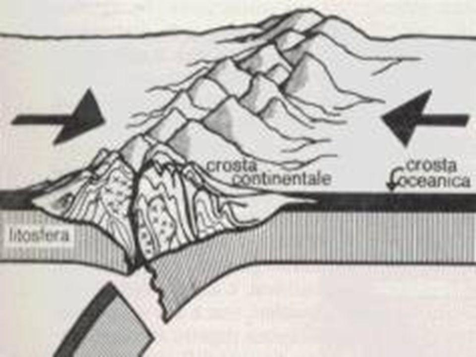 Previsioni a medio e lungo termine (Panza) I terremoti non si possono evitare né, ad oggi, è possibile prevederli con relativa precisione.