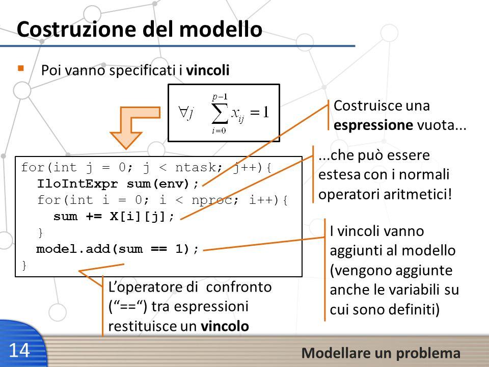 Costruzione del modello 14 Modellare un problema Poi vanno specificati i vincoli for(int j = 0; j < ntask; j++){ IloIntExpr sum(env); for(int i = 0; i
