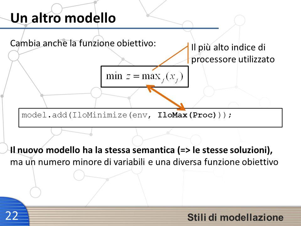 Un altro modello 22 Stili di modellazione Cambia anche la funzione obiettivo: model.add(IloMinimize(env, IloMax(Proc))); Il più alto indice di process