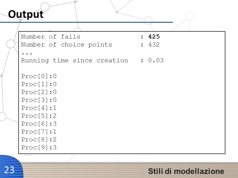 Output 23 Stili di modellazione Number of fails : 425 Number of choice points : 432... Running time since creation : 0.03 Proc[0]:0 Proc[1]:0 Proc[2]: