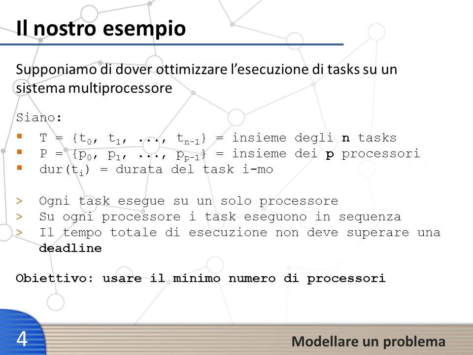 Input & Output 45 Scheduling con ILOG Proc[0]:0task[0]: [0 -- 3 --> 3] Proc[1]:0task[1]: [3 -- 4 --> 7] Proc[2]:1task[2]: [9 -- 7 --> 16] Proc[3]:2task[3]: [2 -- 2 --> 4] Proc[4]:2task[4]: [0 -- 2 --> 2] Proc[5]:0task[5]: [7 -- 8 --> 15] Proc[6]:3task[6]: [0 -- 7 --> 7] Proc[7]:2task[7]: [4 -- 10 --> 14] Proc[8]:3task[8]: [7 -- 8 --> 15] Proc[9]:1task[9]: [0 -- 9 --> 9] int nprec = 5; int precFrom[] = {0, 0, 4, 6, 3}; int precTo[] = {1, 2, 5, 5, 8}; Goal: IloGenerate(env, Proc,...) && IloSetTimesForward(env)