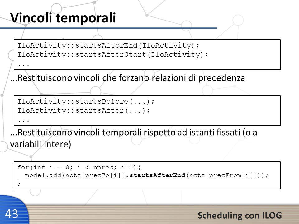 Vincoli temporali 43 Scheduling con ILOG IloActivity::startsAfterEnd(IloActivity); IloActivity::startsAfterStart(IloActivity);......Restituiscono vinc