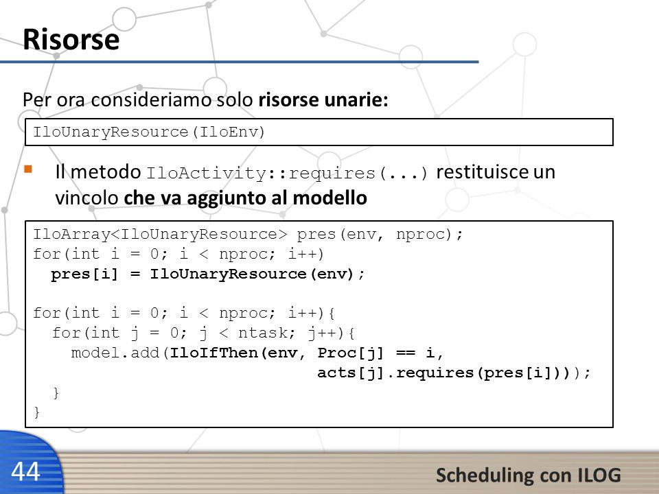 Risorse 44 Scheduling con ILOG Per ora consideriamo solo risorse unarie: IloUnaryResource(IloEnv) Il metodo IloActivity::requires(...) restituisce un