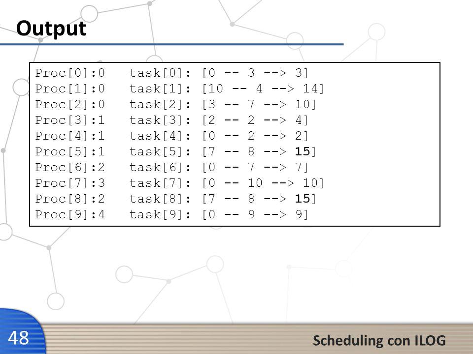Output 48 Scheduling con ILOG Proc[0]:0task[0]: [0 -- 3 --> 3] Proc[1]:0task[1]: [10 -- 4 --> 14] Proc[2]:0task[2]: [3 -- 7 --> 10] Proc[3]:1task[3]: