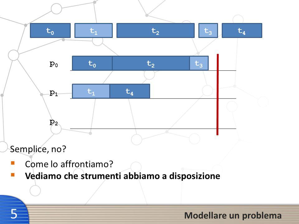Costruzione del modello 16 Modellare un problema In qualunque punto (dopo la definizione delle variabili) si può specificare una funzione obiettivo model.add(IloMinimize(env, IloSum(Y))); Indica che la soluzione deve minimizzare lespressione specificata Un modo compatto per costruire una espressione di somma ( Y è un array)