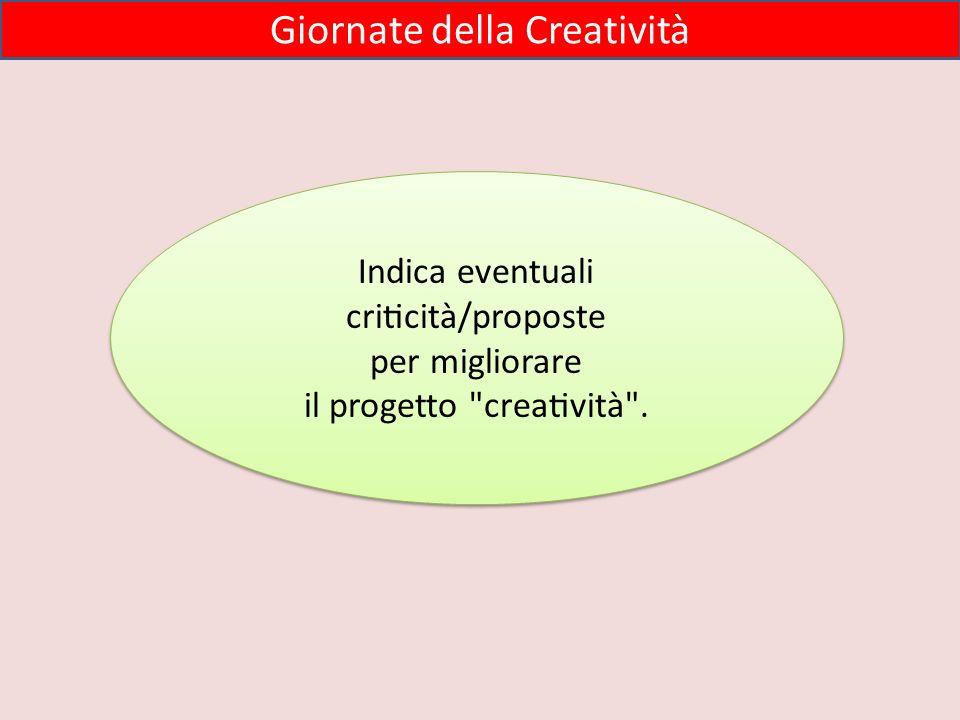 Indica eventuali criticità/proposte per migliorare il progetto creatività .