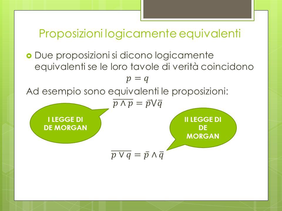 Proposizioni logicamente equivalenti I LEGGE DI DE MORGAN II LEGGE DI DE MORGAN