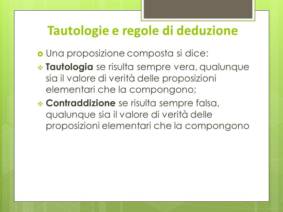Tautologie e regole di deduzione Una proposizione composta si dice: Tautologia se risulta sempre vera, qualunque sia il valore di verità delle proposi
