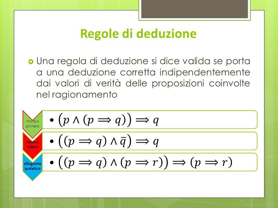 Regole di deduzione Una regola di deduzione si dice valida se porta a una deduzione corretta indipendentemente dai valori di verità delle proposizioni