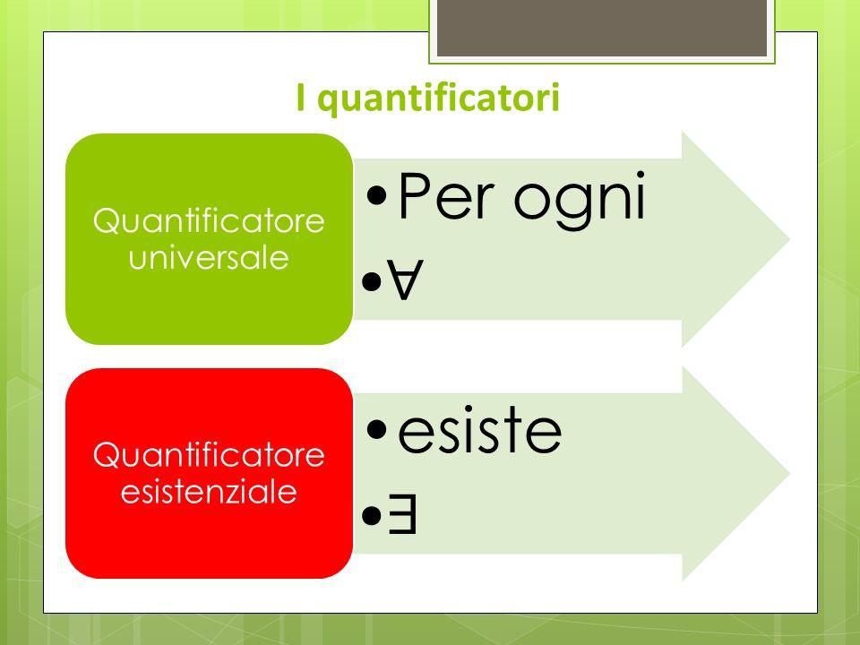 I quantificatori Quantificatore universale Quantificatore esistenziale