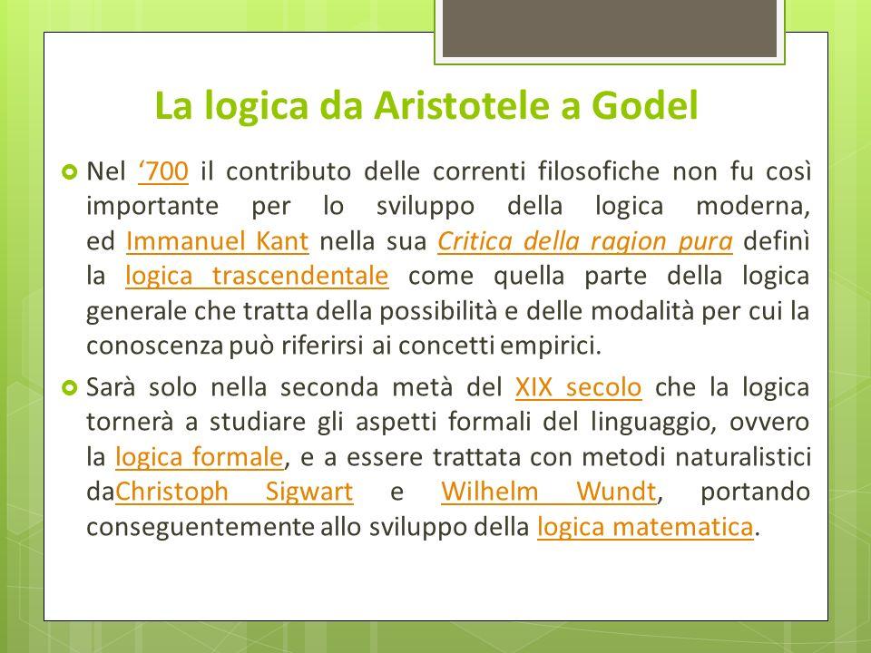 La logica da Aristotele a Godel Nel 700 il contributo delle correnti filosofiche non fu così importante per lo sviluppo della logica moderna, ed Imman