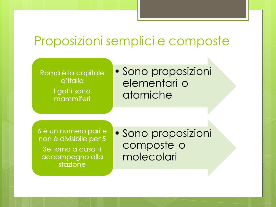 Proposizioni semplici e composte Sono proposizioni elementari o atomiche Roma è la capitale dItalia I gatti sono mammiferi Sono proposizioni composte