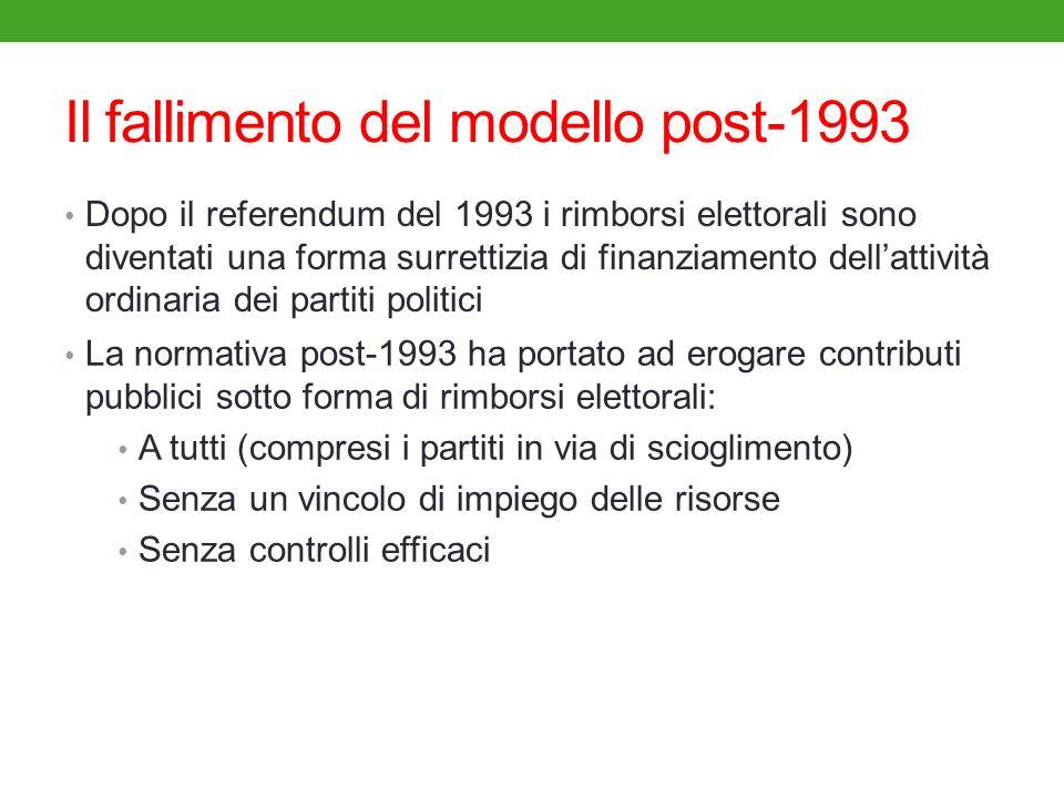 Il fallimento del modello post-1993 Dopo il referendum del 1993 i rimborsi elettorali sono diventati una forma surrettizia di finanziamento dellattivi