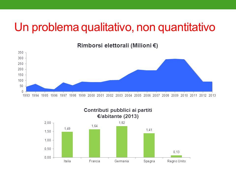 Un problema qualitativo, non quantitativo