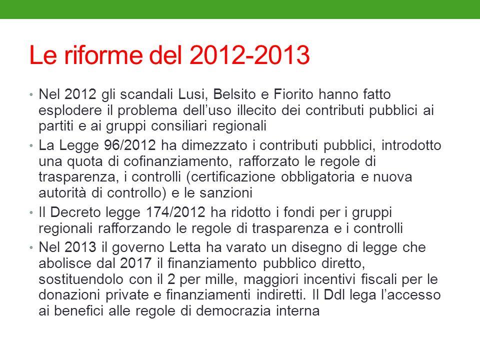Le riforme del 2012-2013 Nel 2012 gli scandali Lusi, Belsito e Fiorito hanno fatto esplodere il problema delluso illecito dei contributi pubblici ai p