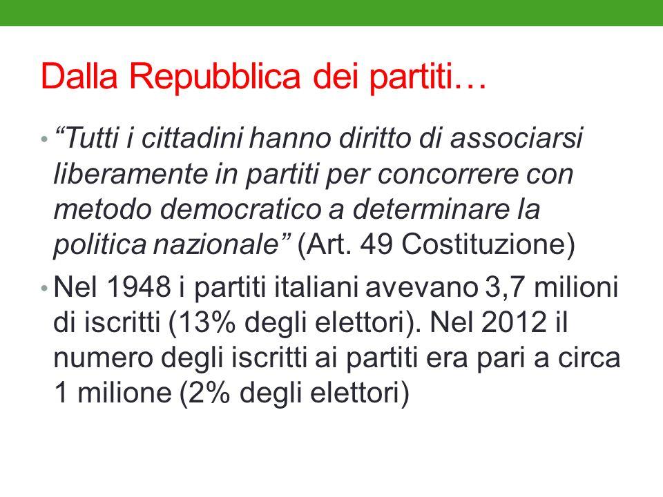 Dalla Repubblica dei partiti… Tutti i cittadini hanno diritto di associarsi liberamente in partiti per concorrere con metodo democratico a determinare la politica nazionale (Art.