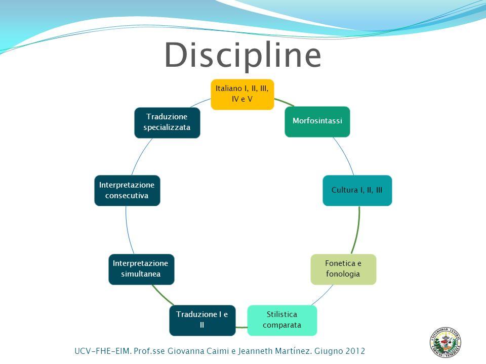Discipline Italiano I, II, III, IV e V MorfosintassiCultura I, II, III Fonetica e fonologia Stilistica comparata Traduzione I e II Interpretazione sim